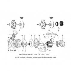 Turbine de pompe Flipper 100M NS-2NS version 1991