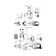 Flasque de pompe Pahlen PA 50 à 150