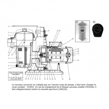 Boite de connexion de pompe tifon 1 mono 75 300 for Pompe piscine stp 75 mono
