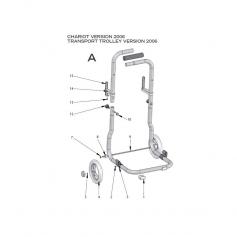 Rondelle de blocage de roue chariot Lazernaut - lot de 2