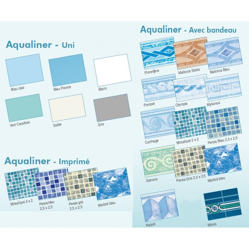 Liner piscine aqualiner 75 100 me for Liner piscine tarif