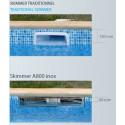 Comparaison skimmer A800 et A400 Weltico