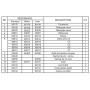 Barrière complète pour Ecumeur et Skimfiltre A200/A400