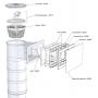 Couvercle pour télescope pour skimmers et SKIMFILTRES A400/A200/A300