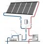 Fonctionnement chauffage solaire heliocol piscine
