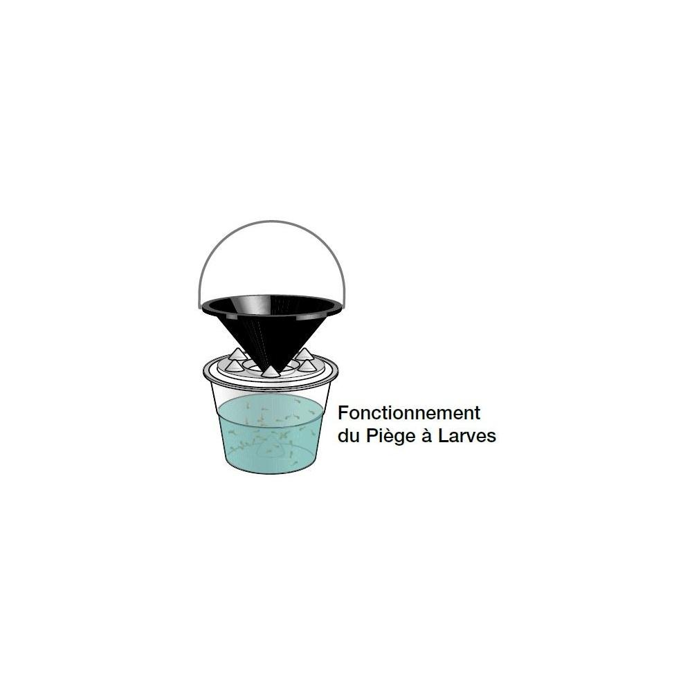 Pi ge moustique aqualab efficace et ecologique - Piege a moustique ...