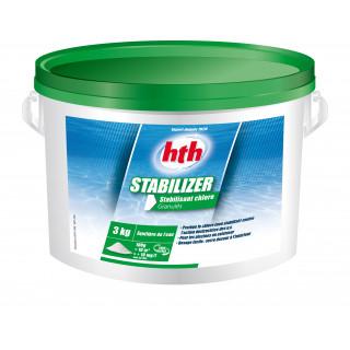 Stabilisateur de chlore STABILIZER hth