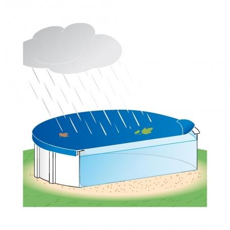 Couverture d'hiver Hiverplus pour piscine hors sol ronde