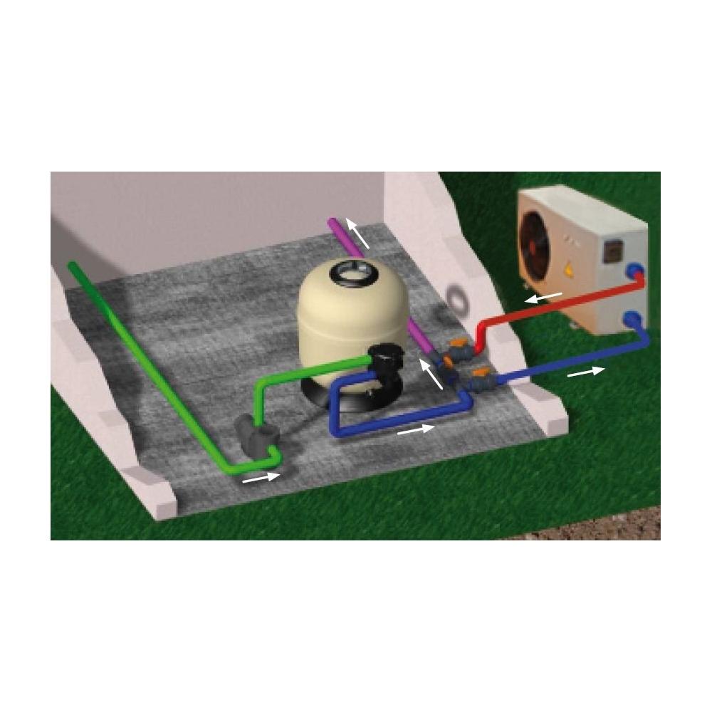 Pompe chaleur fairland pioneer horizontale - Pompe d evacuation d eau pour couverture piscine hors sol ...